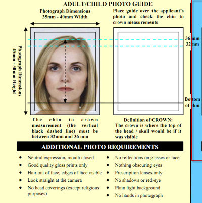 Australia passport photo size