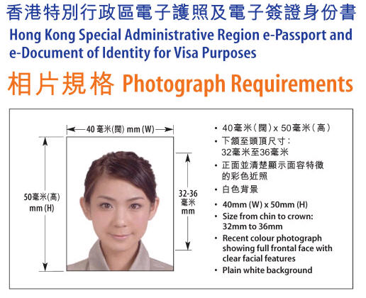 Hong Kong Passport photos