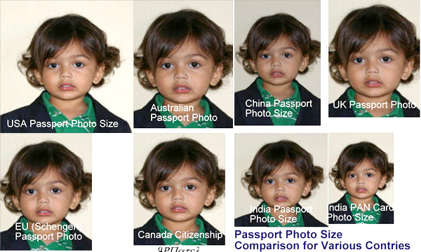 passport photo size for USA, Canada, EU, India