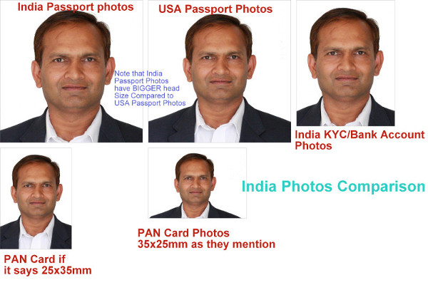 India Passport photo size